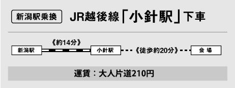 新潟駅乗換え